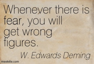Quotation-W-Edwards-Deming-fear-Meetville-Quotes-5513